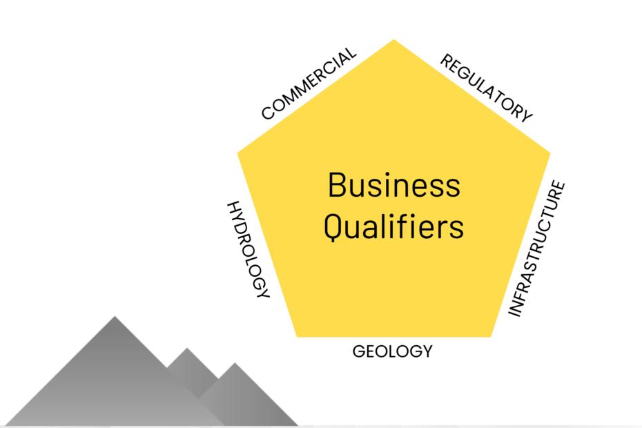 Mine Storage Business Qualifications